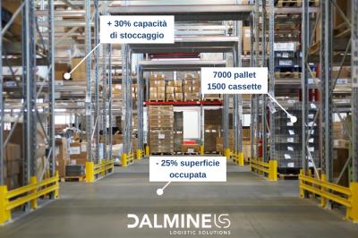 Automotive e revamping. Con Dalmine LS si può.